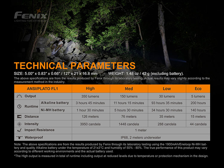 ไฟฉาย Fenix E20 V2.0
