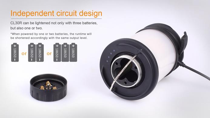 ตะเกียง LED Fenix CL30R ชาร์จ USB พร้อมถ่านชาร์จ