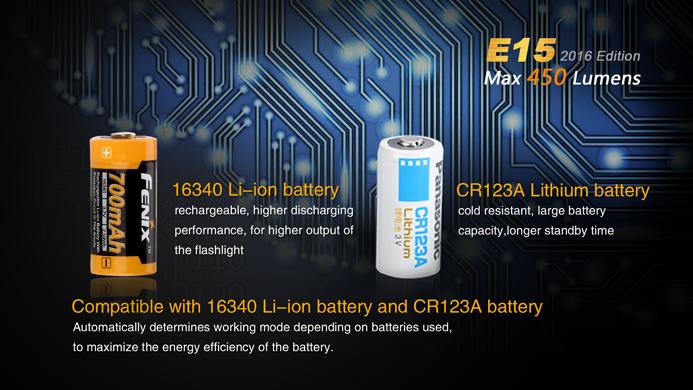 ไฟฉาย Fenix E15 2016 Edition