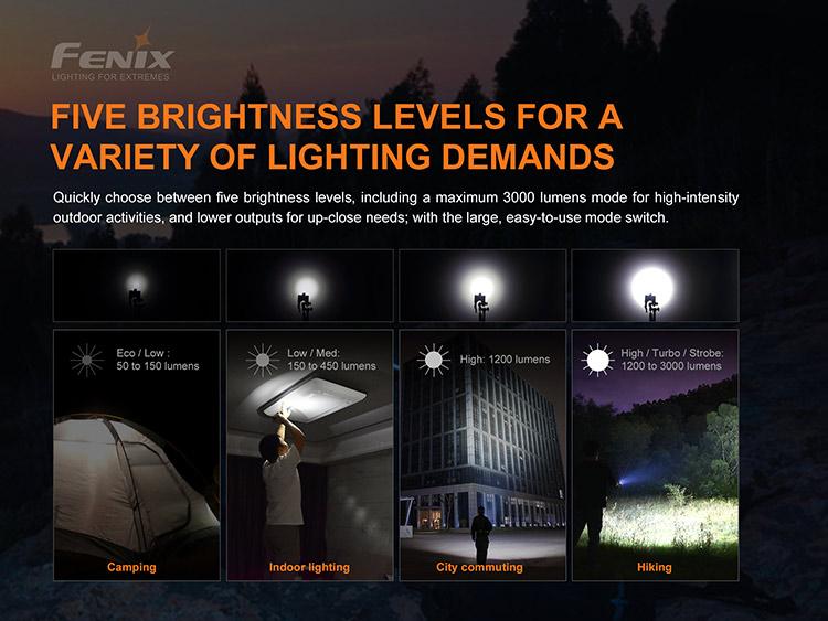 ไฟฉาย Fenix E35 V3.0