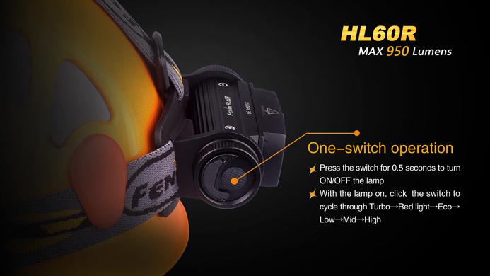 ไฟฉายคาดหัว Fenix HL60R ชาร์จในตัวพร้อมถ่านชาร์จ