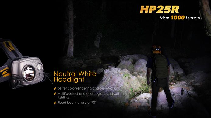 ไฟฉายคาดหัว Fenix HP25R