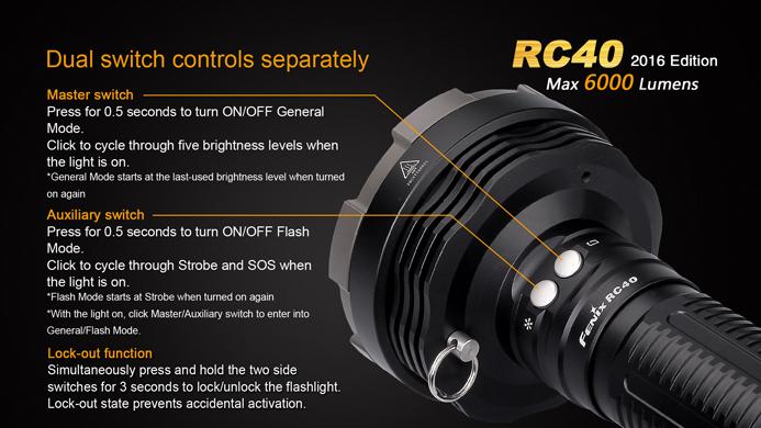 Fenix RC40 2016
