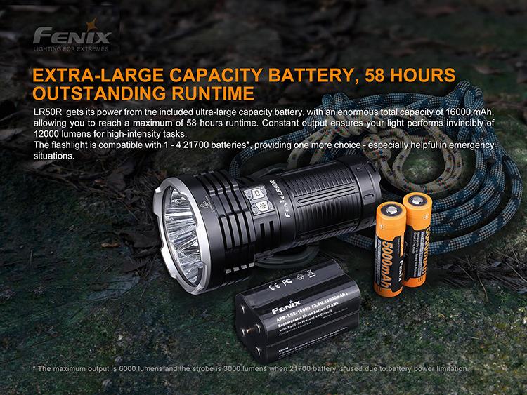 ไฟฉาย Fenix LR50R