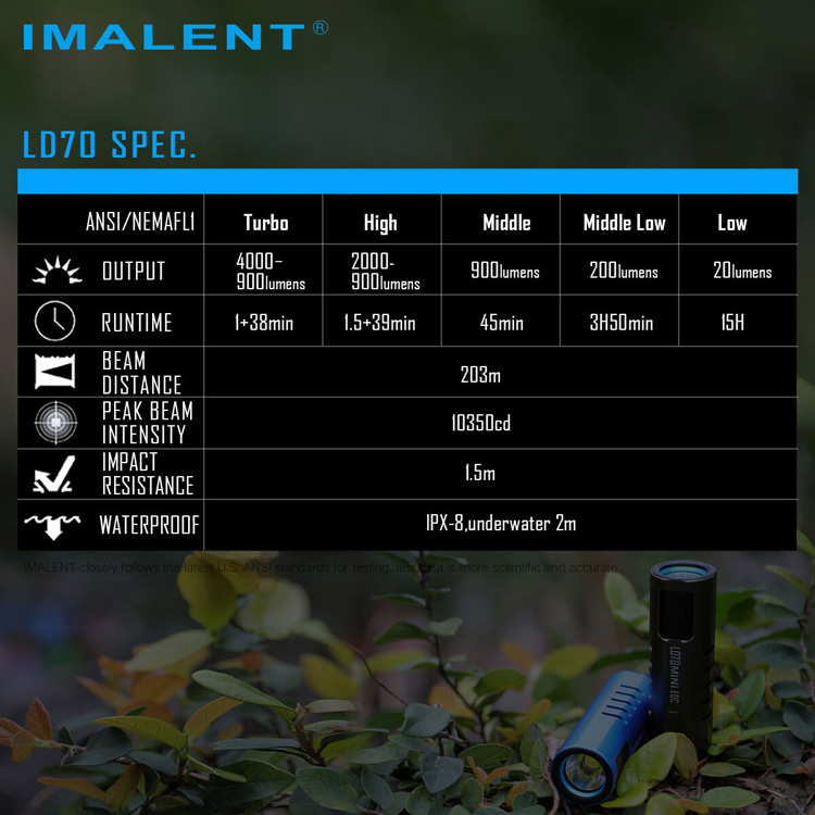 ไฟฉาย Imalent LD70