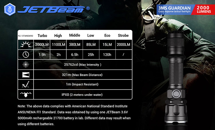 ไฟฉาย JetBeam 3Ms GUARDIAN