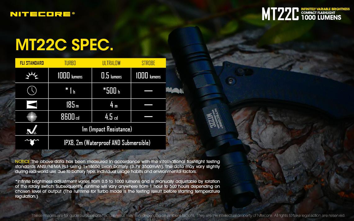 Nitecore MT22C