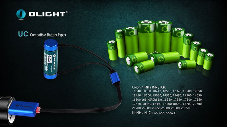 Olight UC Magnetic USB Charger